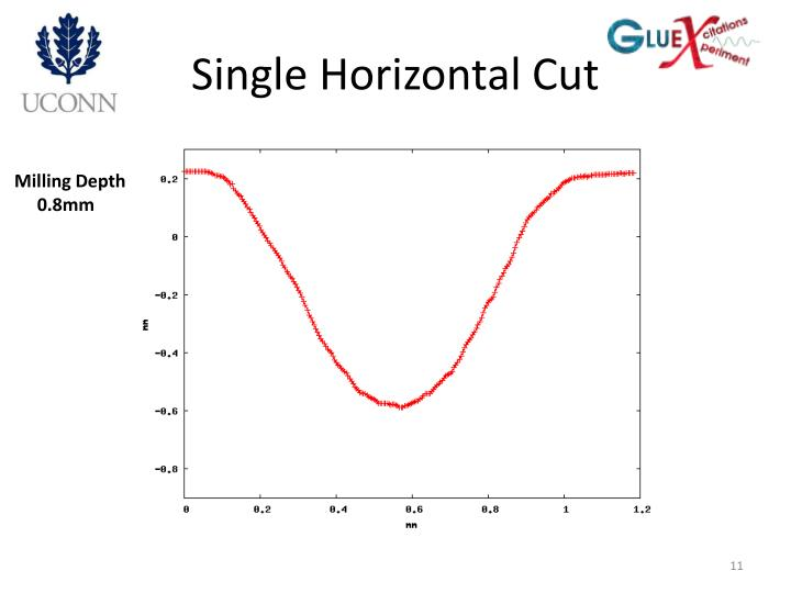 Single Horizontal Cut