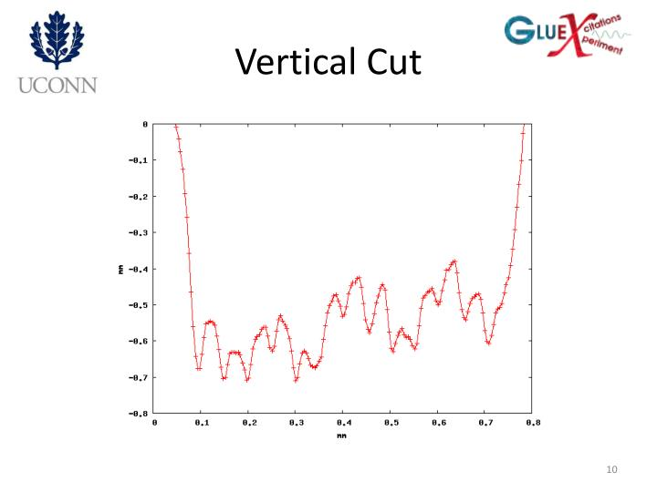 Vertical Cut