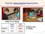 point 2 unprecedented opportunities