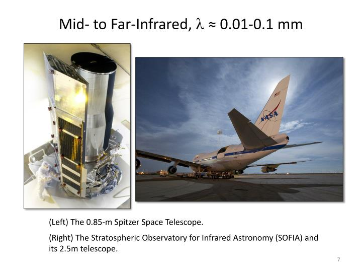 Mid- to Far-Infrared,