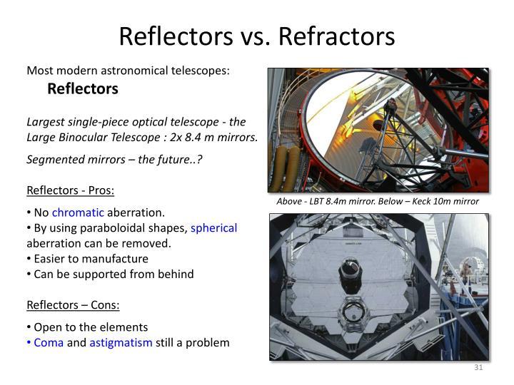 Reflectors vs. Refractors