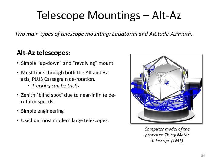 Telescope Mountings – Alt-