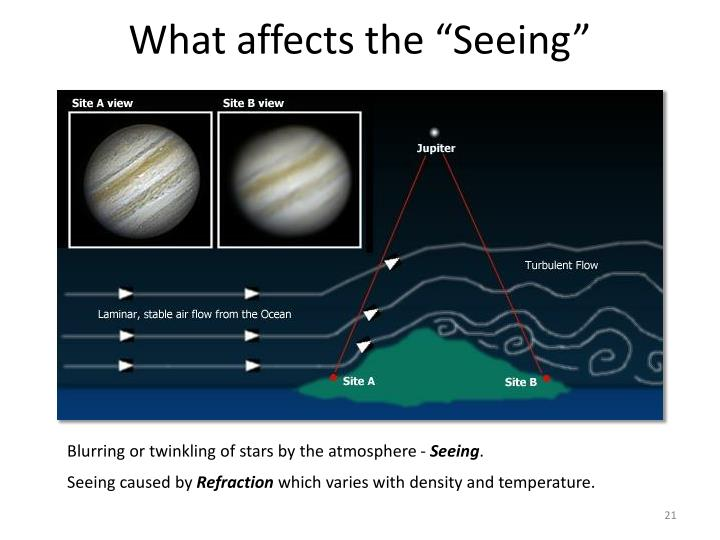 """What affects the """"Seeing"""""""