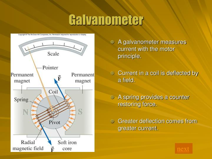 A galvanometer measures current with the motor principle.