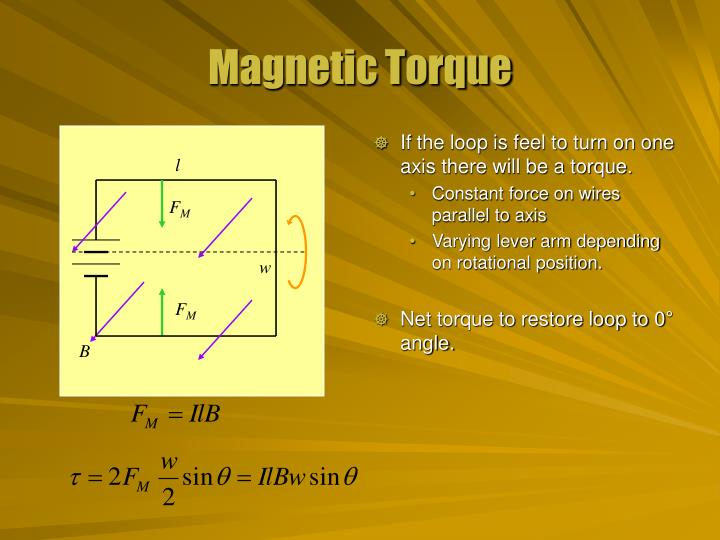 If the loop is feel to turn on one axis there will be a torque.