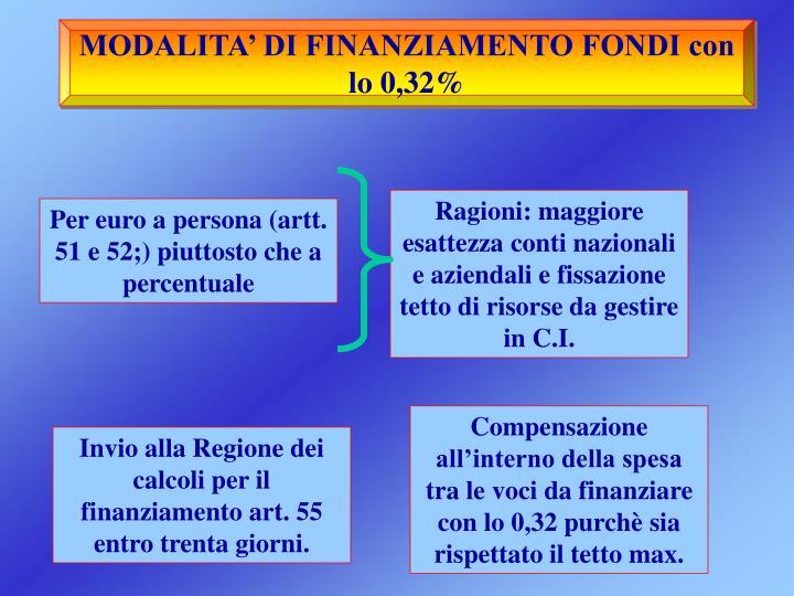 DECORRE DAL 31 DICEMBRE 2003 E NON COMPETE AI DIRIGENTI CON MENO DI CINQUE ANNI CON QUALSIASI RAPPORTO DI LAVORO.