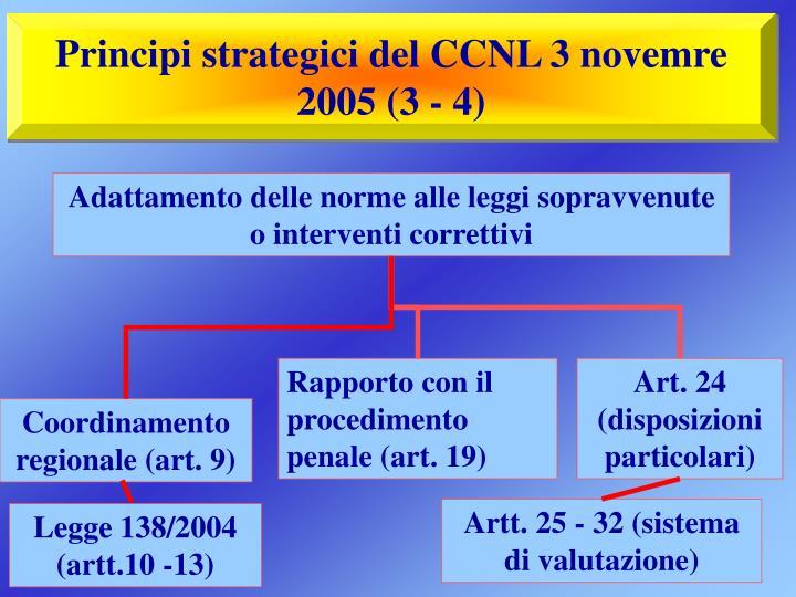 Principi strategici del CCNL 3 novemre 2005 (3 - 4)