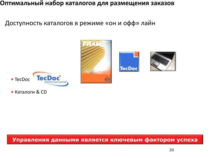 Оптимальный набор каталогов для размещения заказов