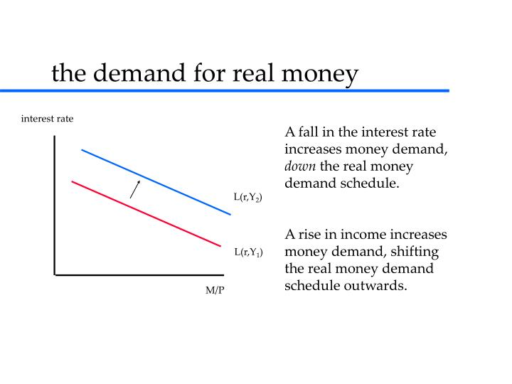 the demand for real money