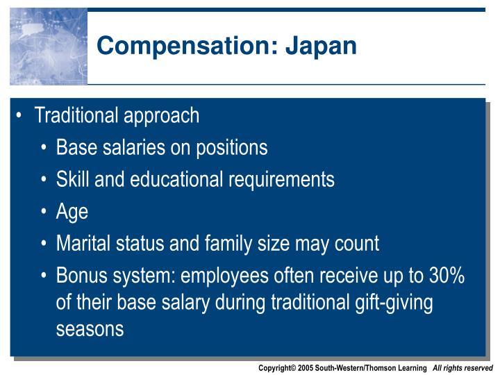 Compensation: Japan