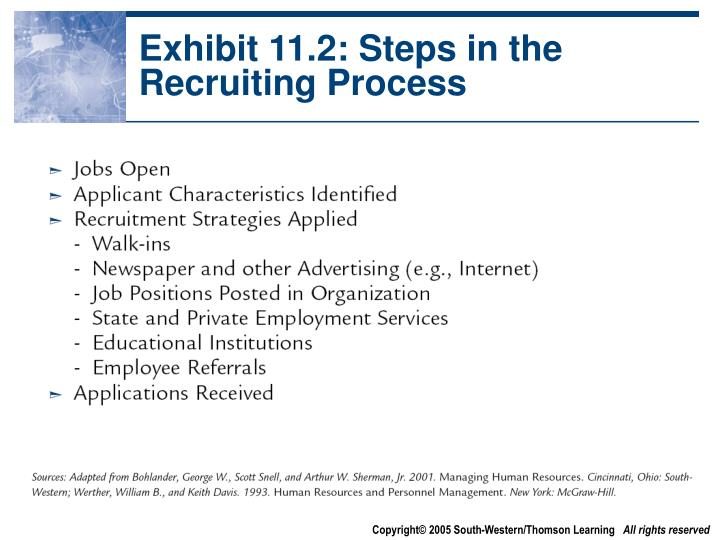 Exhibit 11.2: Steps in the Recruiting Process