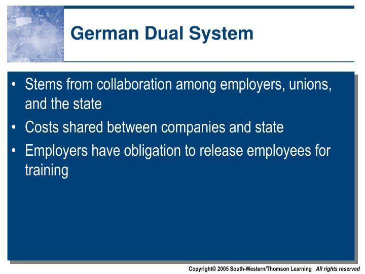 German Dual System