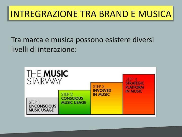 INTREGRAZIONE TRA BRAND E MUSICA