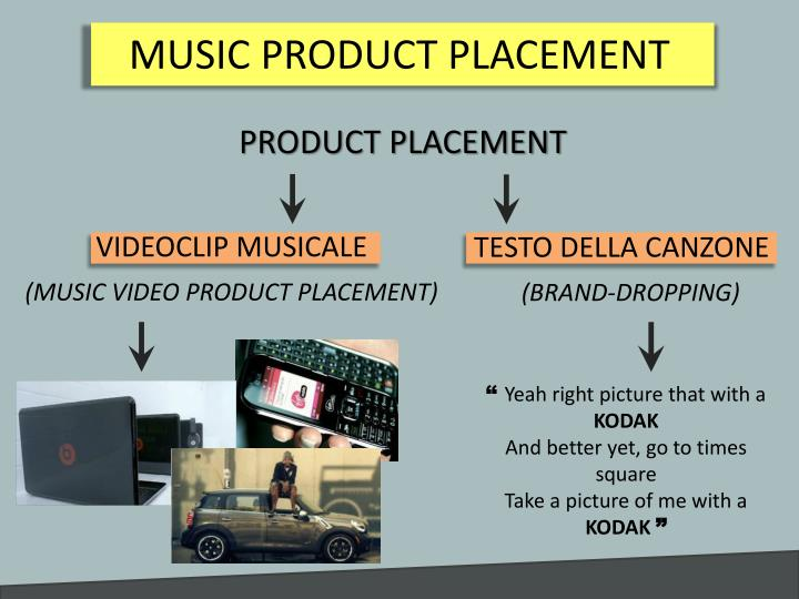 MUSIC PRODUCT PLACEMENT