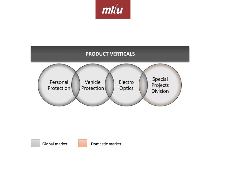 PRODUCT VERTICALS