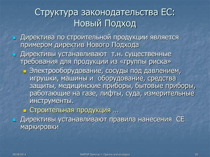 Структура законодательства ЕС: