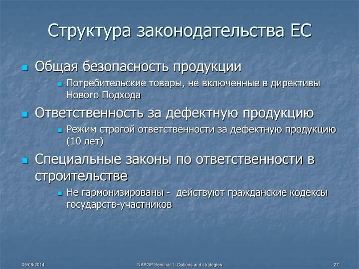 Структура законодательства ЕС