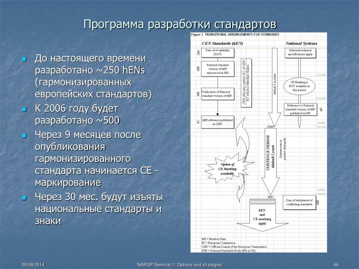 Программа разработки стандартов