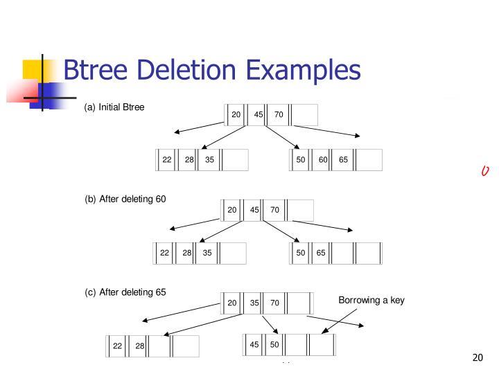 Btree Deletion Examples