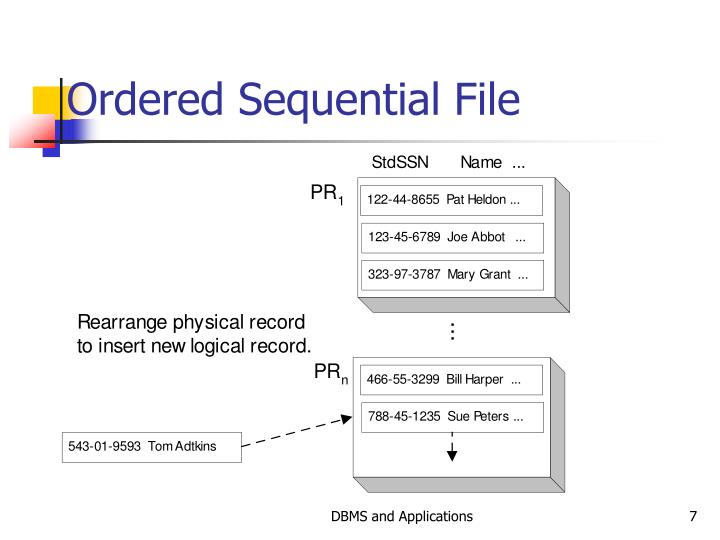 Ordered Sequential File