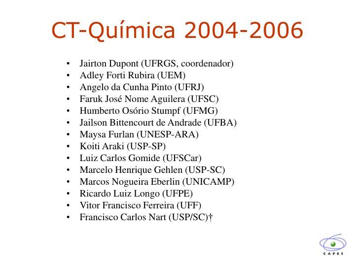 CT-Química 2004-2006