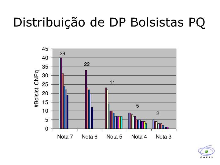 Distribuição de DP Bolsistas PQ