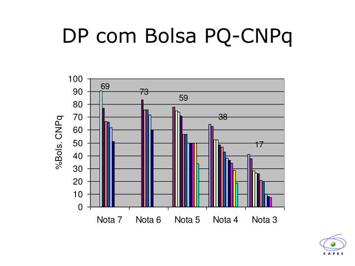 DP com Bolsa PQ-CNPq