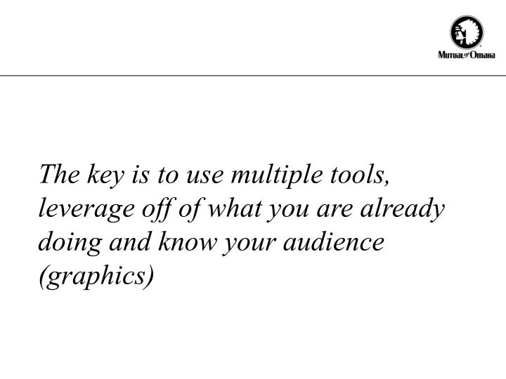 The key is to use multiple tools, leverage off of what you are already doing and know your audience (graphics)