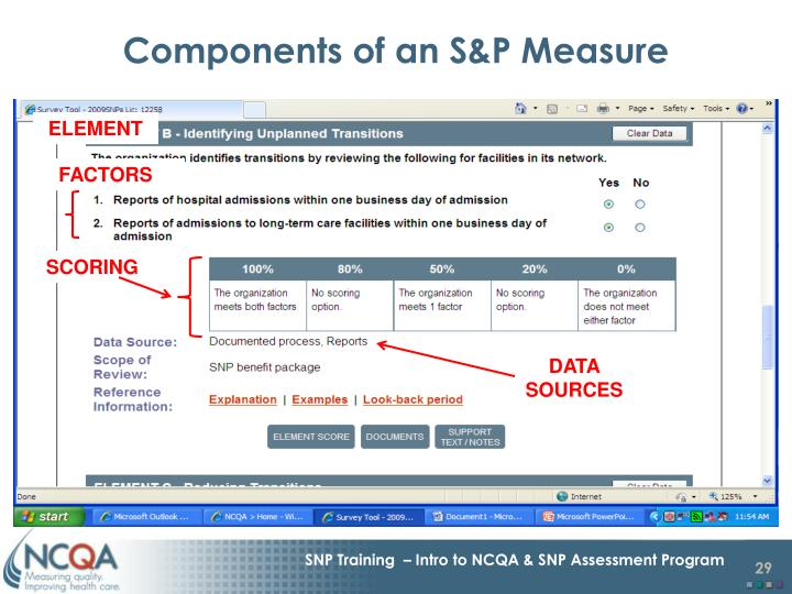 Components of the S&P Measures