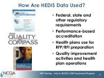 how are hedis data used