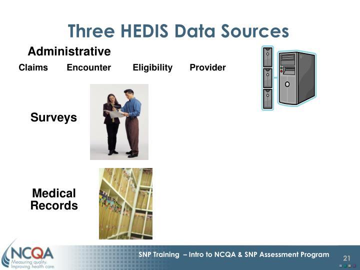 Three HEDIS Data Sources