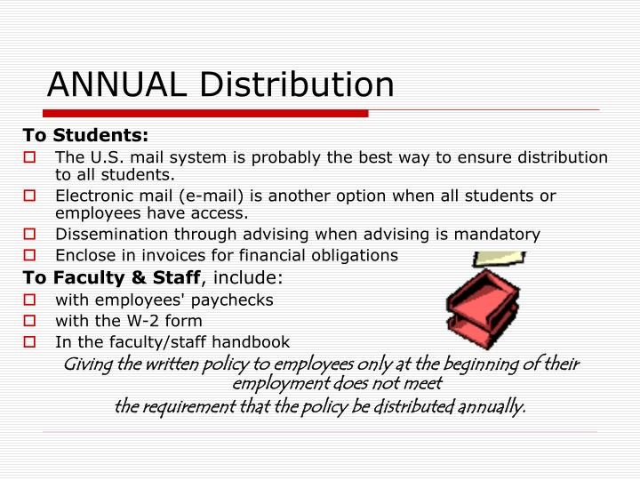 ANNUAL Distribution