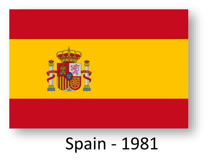 Spain - 1981