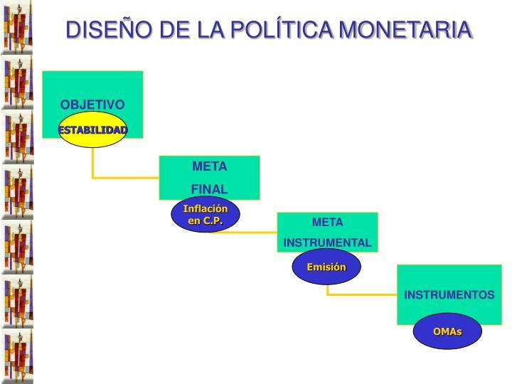 DISEÑO DE LA POLÍTICA MONETARIA