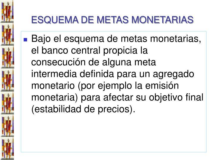 ESQUEMA DE METAS MONETARIAS
