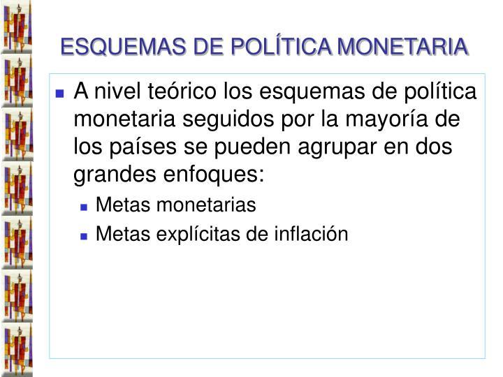 ESQUEMAS DE POLÍTICA MONETARIA