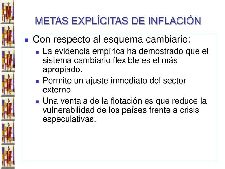 METAS EXPLÍCITAS DE INFLACIÓN