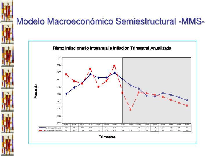 Modelo Macroeconómico Semiestructural -MMS-
