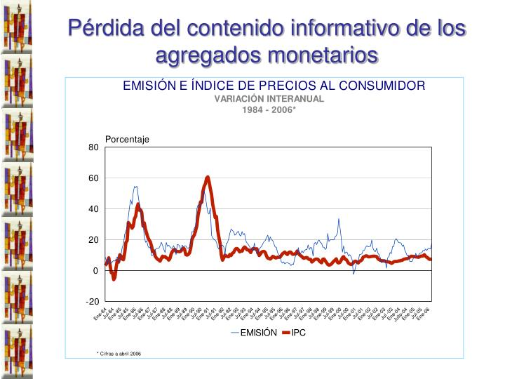 Pérdida del contenido informativo de los agregados monetarios