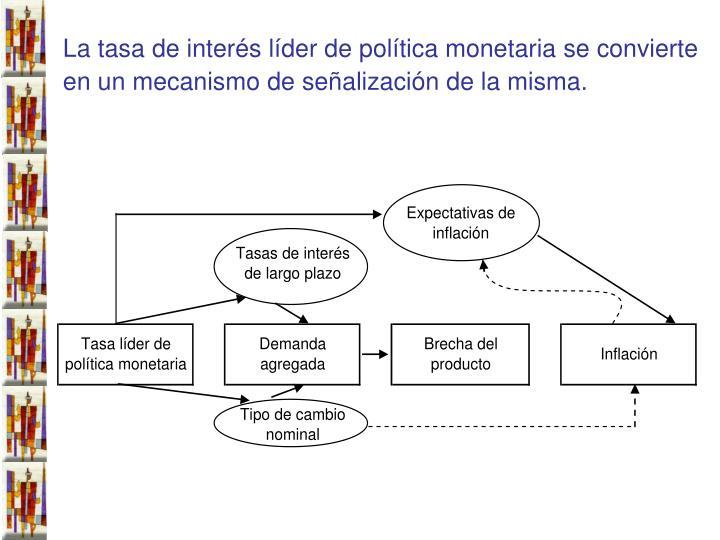 La tasa de interés líder de política monetaria se convierte
