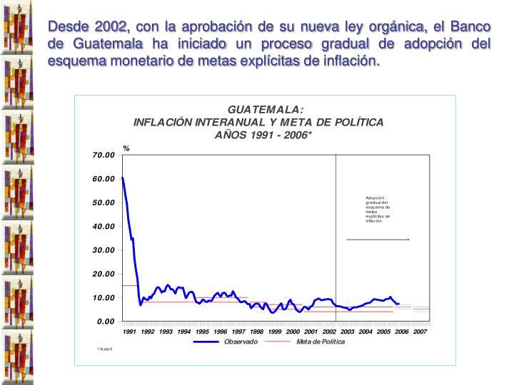 Desde 2002, con la aprobación de su nueva ley orgánica, el Banco de Guatemala ha iniciado un proceso gradual de adopción del esquema monetario de metas explícitas de inflación.
