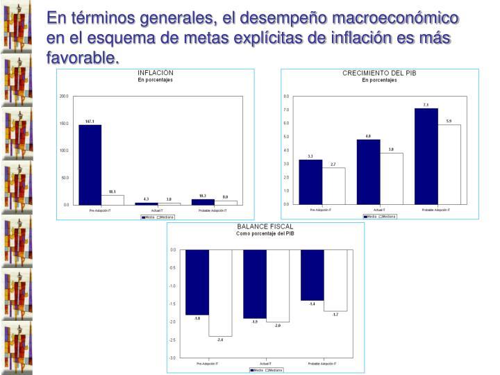 En términos generales, el desempeño macroeconómico en el esquema de metas explícitas de inflación es más favorable.