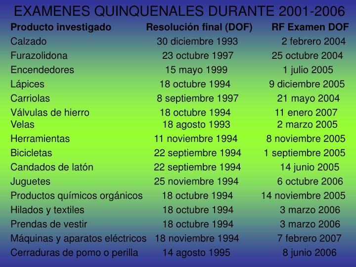 EXAMENES QUINQUENALES DURANTE 2001-2006