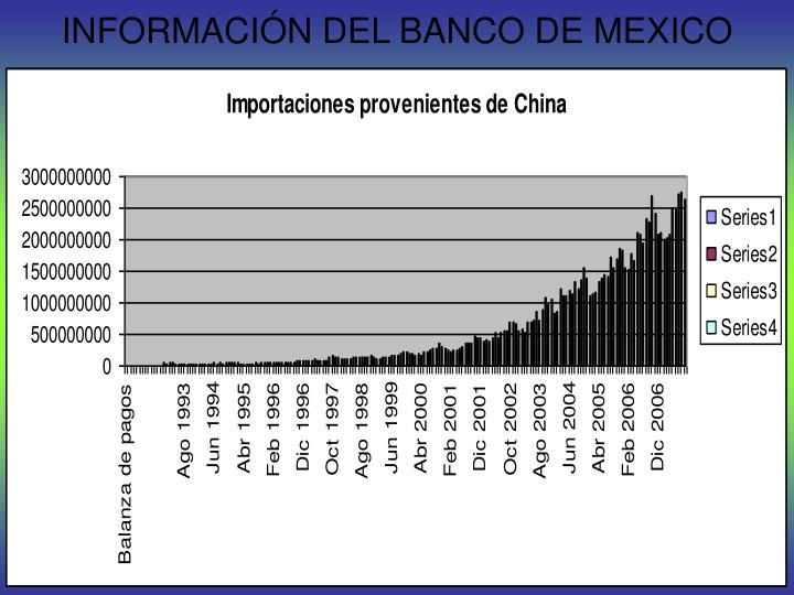 INFORMACIÓN DEL BANCO DE MEXICO