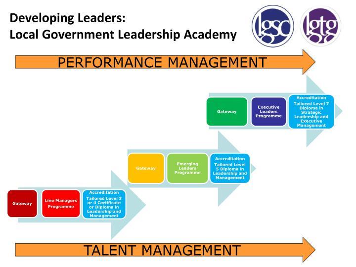 Developing Leaders: