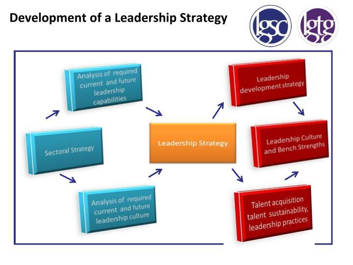 Development of a Leadership Strategy