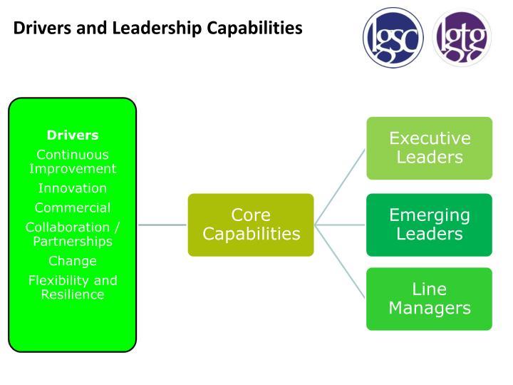 Drivers and Leadership Capabilities