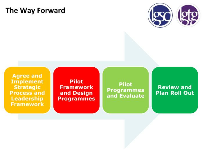 The Way Forward