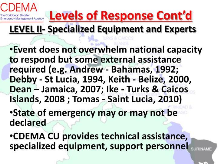 Levels of Response Cont'd