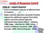 levels of response cont d1
